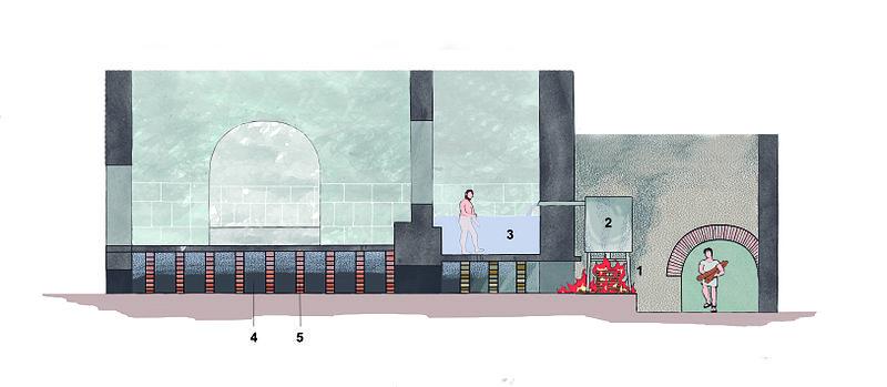 Il•lustració_del_funcionament_de_la_zona_calefactada_de_l'edifici_dels_banys_de_la_vil•la_romana_dels_Munts